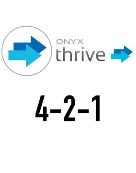 ONYX Thrive 421 RIP Software, 4 RIP Engines, 2 Printers, 1 Job Editor