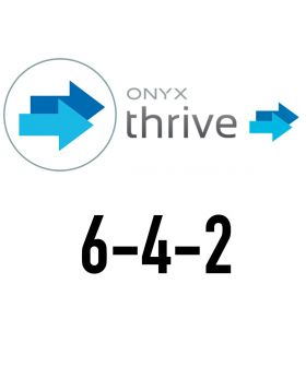ONYX Thrive 642 RIP Software, 6 RIP Engines, 4 Printers, 2 Job Editors