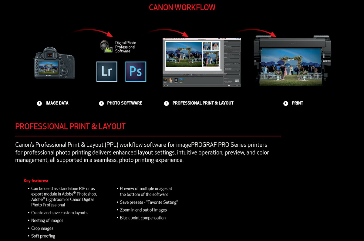 canon imageprograf pro 2000 printer workflow with professional print & layout workflow software for nesting images crop soft proofing presets and custom icc profiles