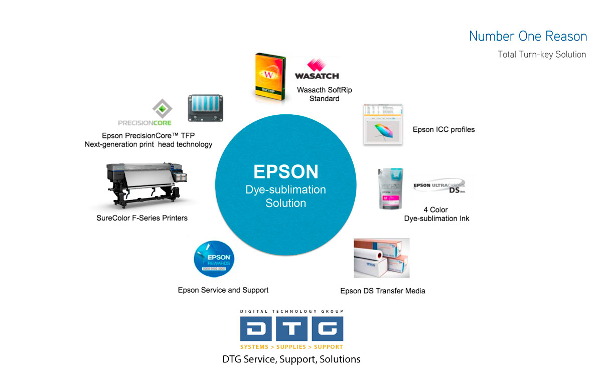 Epson F9370 dye sub printer complete solution with ink media rip support service