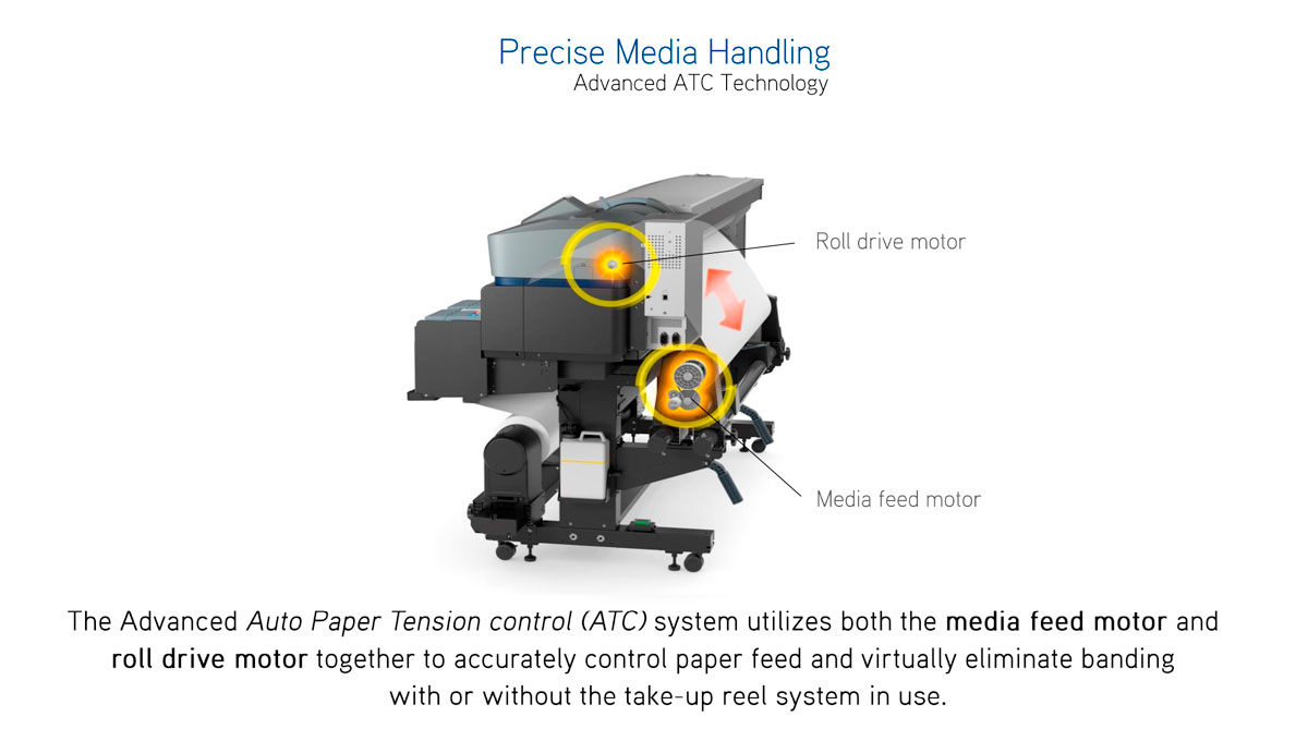 Epson F9370 dye sub printer with features showing media handling feed