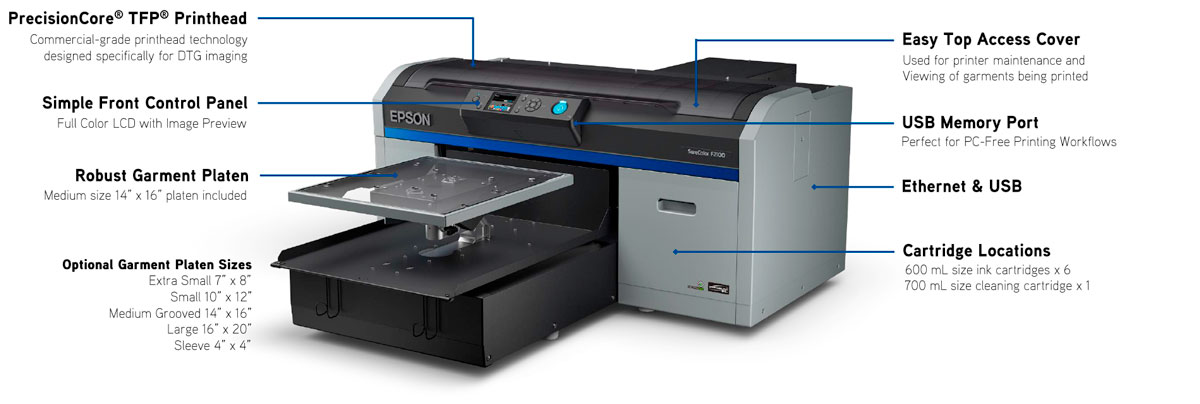 epson surecolor f2100 direct to garment printer dtg showing features including optional garment platens simple control usb port ethernet precisioncore tfp printhead