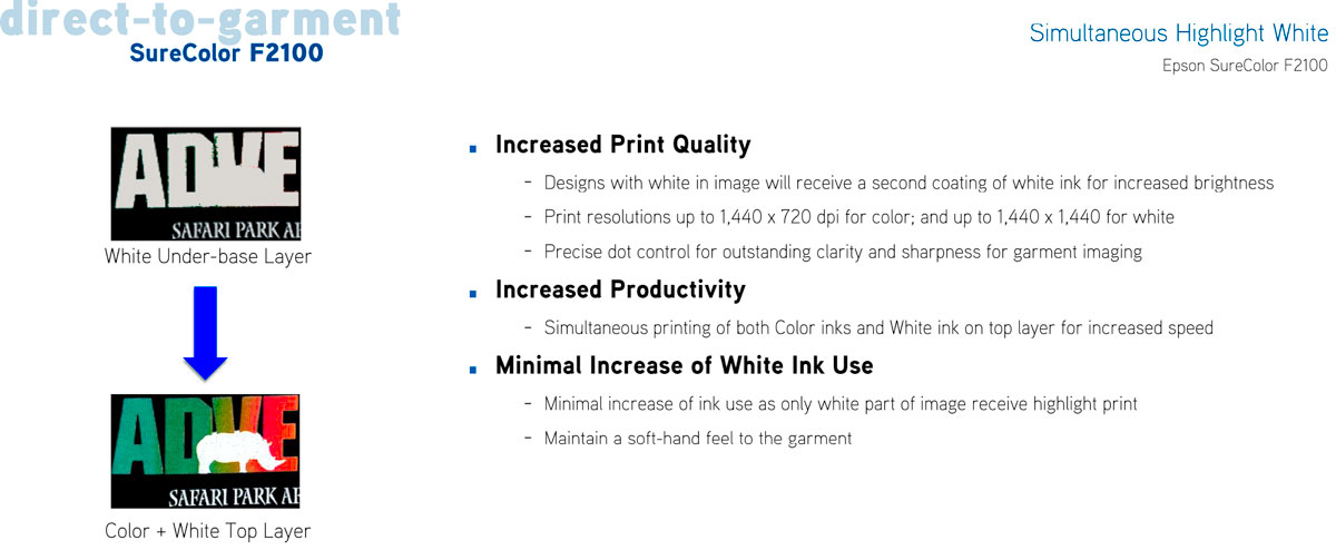 epson surecolor f2100 direct to garment printer dtg showing white ink technology via simultaneous white and color printing