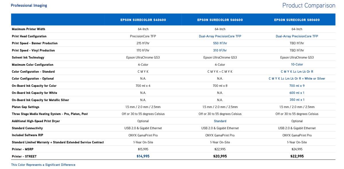 epson surecolor s40600 printer comparison to epson s60600 and s80600