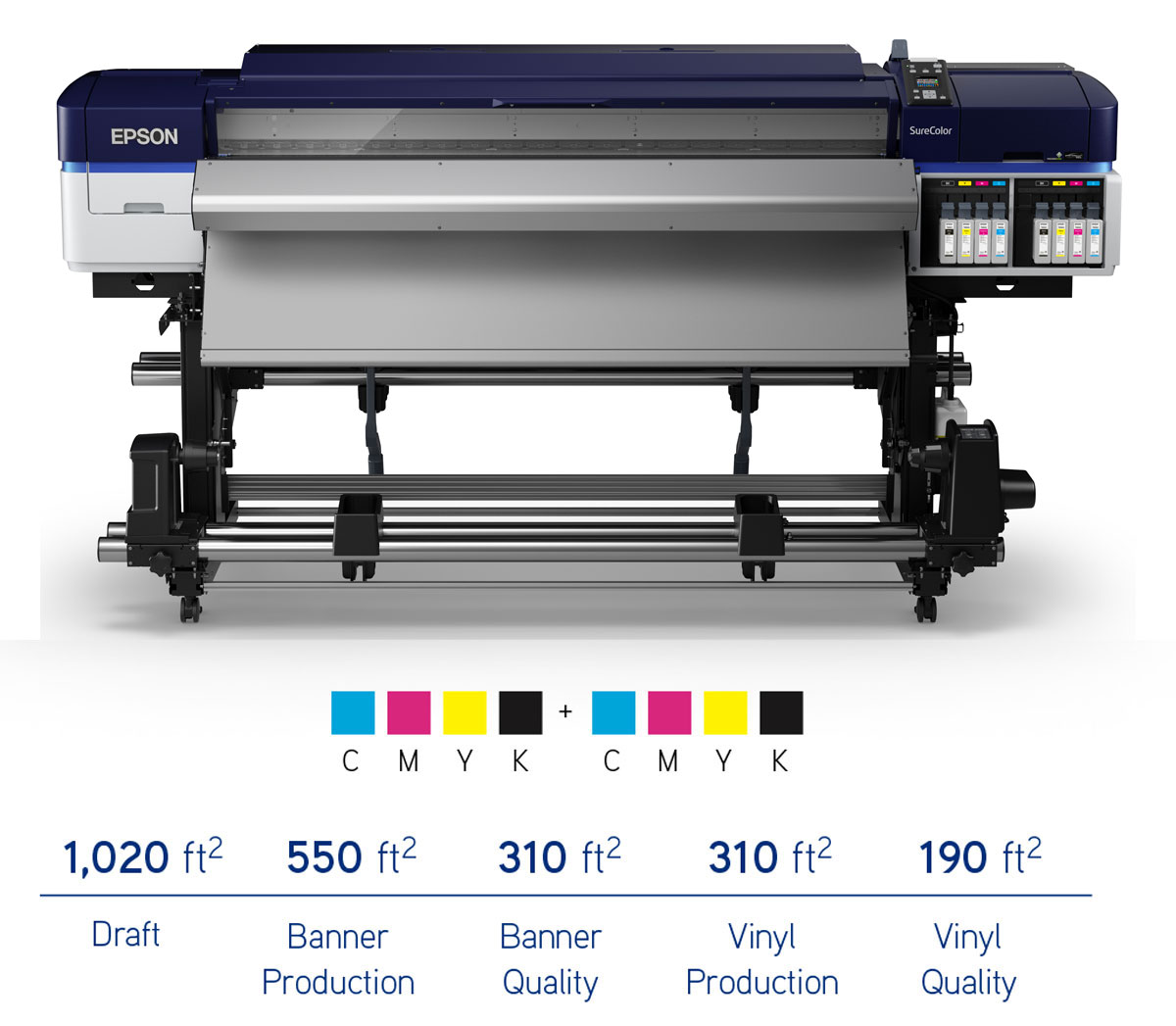 epson surecolor s60600 print cut edition showing ink colors and print speeds at different quality levels and pass modes