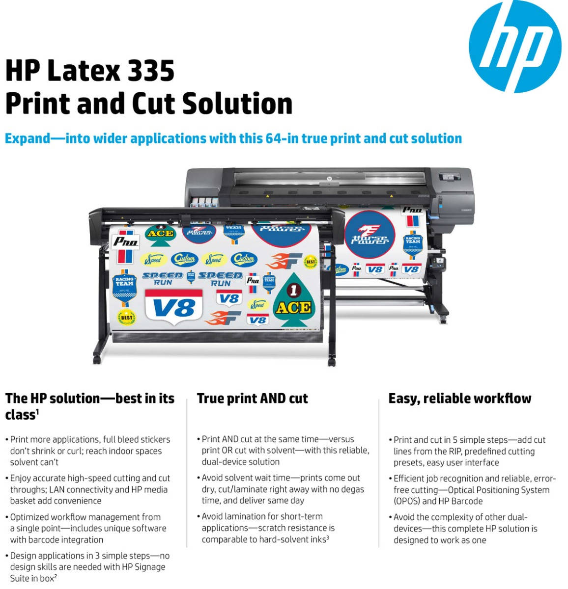 hp latex 335 print and cut solution features including print and cut at same time signage suite bar code for easy setup print and cut in 5 steps opos optical system