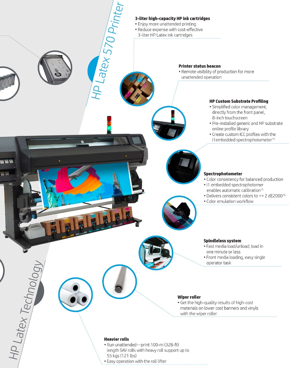 hp latex 570 printer with features 3-liter high capacity ink cartridges printer status beacon built in custom media vinyl profiling through i1 spectrophotometer auto linearization and spindleless media load and take up wiper roller to remove plasticisers and load heavy rolls up to 121 lbs