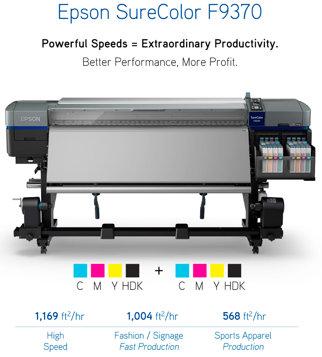 Epson scf9370PS dye sublimation pinter with speed ratings