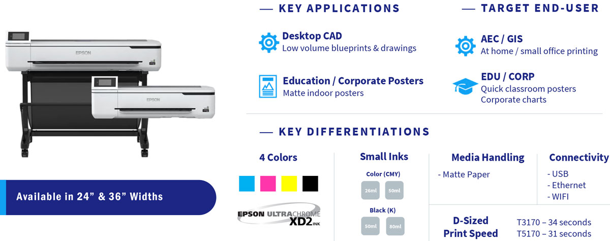epson surecolor t1470 printer with t3170 printer showing key applications desktop cad education small ink cartridges 26ml 50ml 80ml d sized print in 31-34 seconds usb ethernet wifi