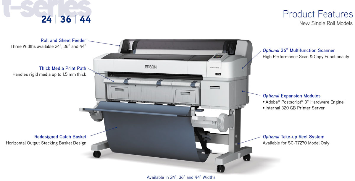 epson surecolor t5270 single roll printer showing features including high capacity basket output thick media print path roll and sheet feeder optional expansion modules including internal hard drive print server and scanner