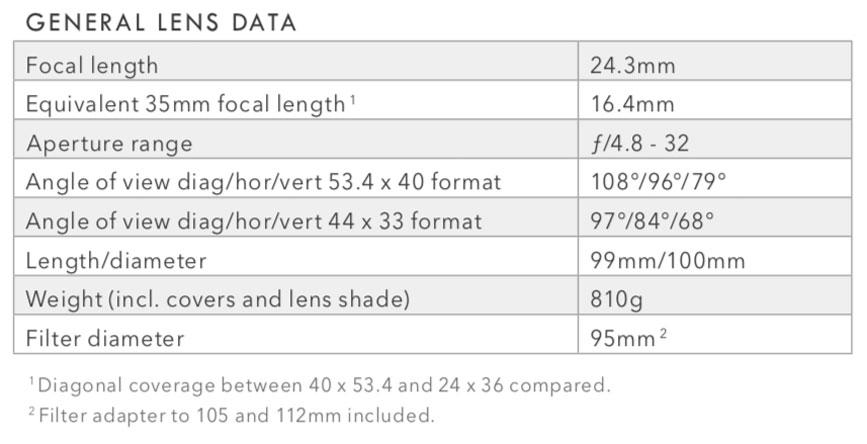 Hasselblad hcd 24mm lens general data