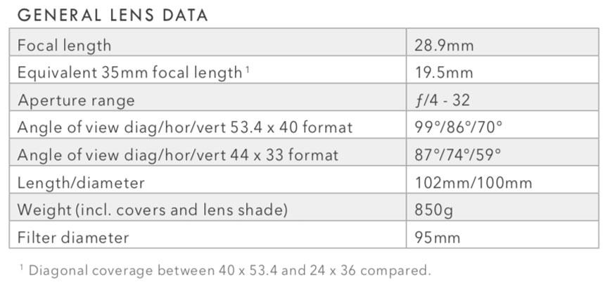 Hasselblad hcd 28mm lens general data