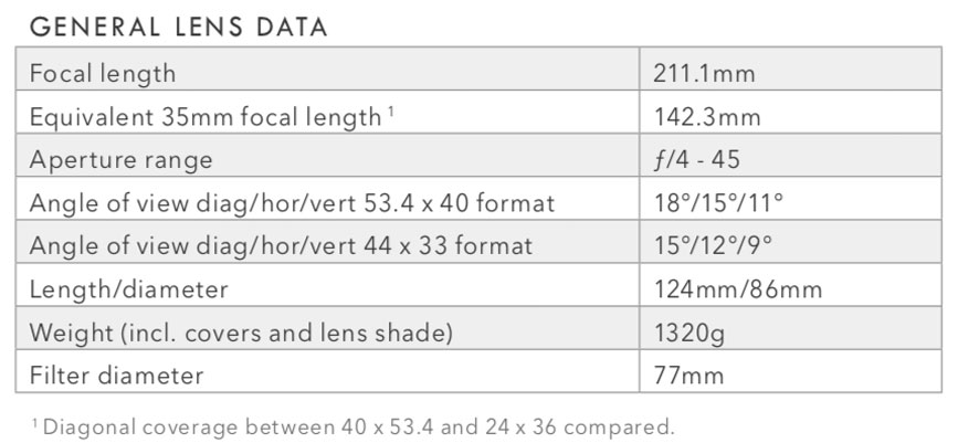 Hasselblad hc 210mm lens general data