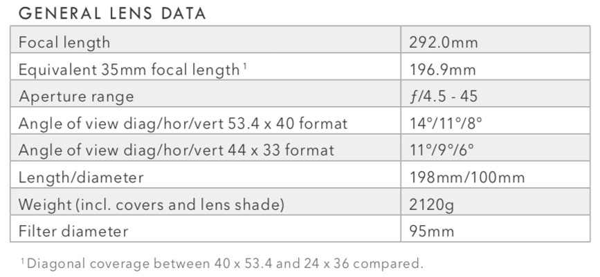 Hasselblad hc 300mm lens general data