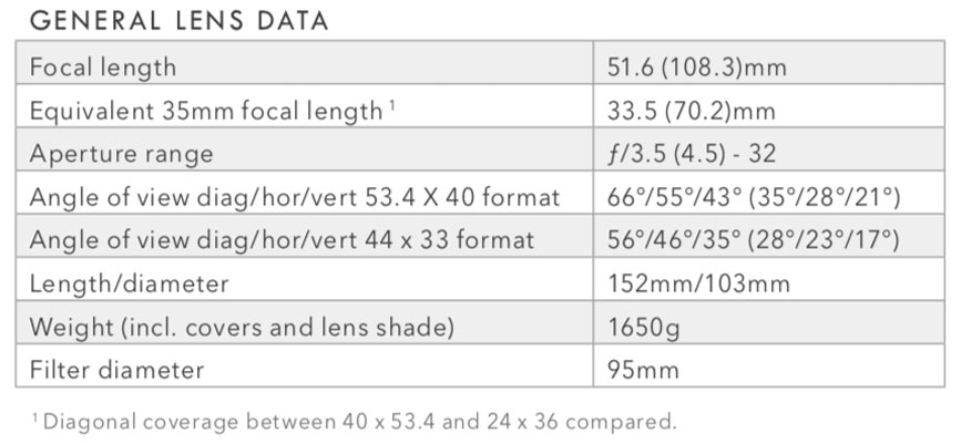 Hasselblad hc 50-110mm lens general data